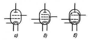 Многоэлектродные лампы
