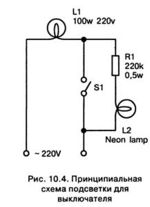 Подсветка для выключателя