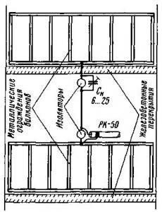 Балконные антенны