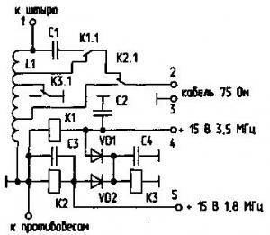 Вертикальная антенна для НЧ диапазонов