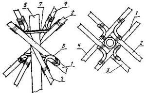 Конструкция антенны Двойной квадрат