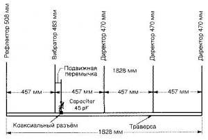 Оригинальная конструкция антенны на диапазон 2 метра