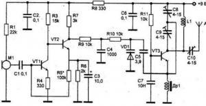 Мощный радиопередатчик диапазона 65 -108 МГц