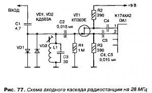 Портативная радиостанция на 28 МГц