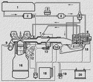 Система впрыска топлива KE-Jetronic