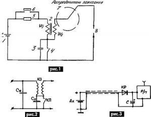 Об источниках радиопомех в системе зажигания