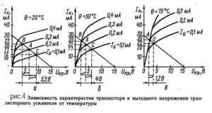 Влияние температуры на работу усилителя
