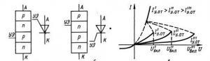 Трехэлектродные тиристоры — тринисторы