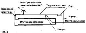 Автомобильный радиосторож