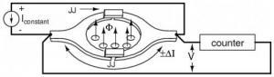 Приборы на основе сверхпроводимости