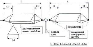 Пятидесятиомный широкополосный симметричный вибратор (Диполь Надененко-Плюс)