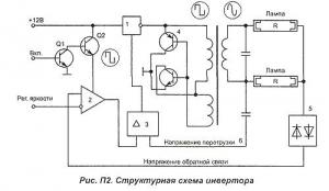 Инвертор типа PLCD2125207A фирмы ЕМАХ