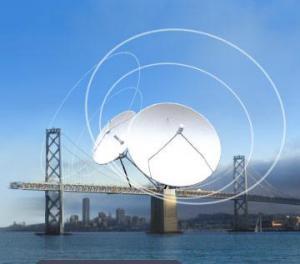 Как передаётся сигнал со спутника, настройка