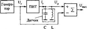 Однокатушечный металлоискатель индукционного типа