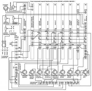 Схема соединений модулей барабанной установки