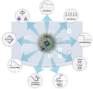 Сварочные аппараты с синергетическим управлением