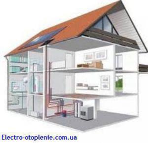 Как сделать расчет электрического отопления дома или квартиры?