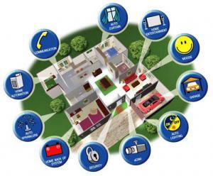 Управление интеллектуальным зданием