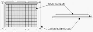 Матричный сенсорный экран