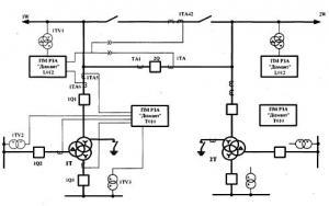 Защита и автоматика силовых трансформаторов и линий для подстанций 110-220 кВ на базе Диамант